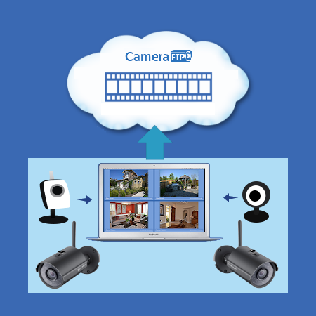CameraFTP Features: Home & Business Monitoring